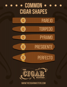types of cigars